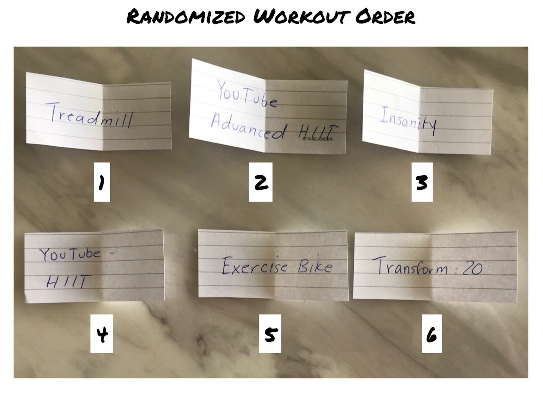 What's The Best Cardio Workout - An Experiment By Two Engineers